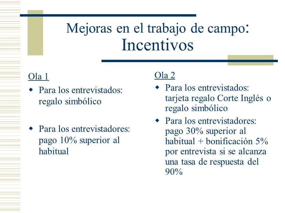 Mejoras en el trabajo de campo: Incentivos