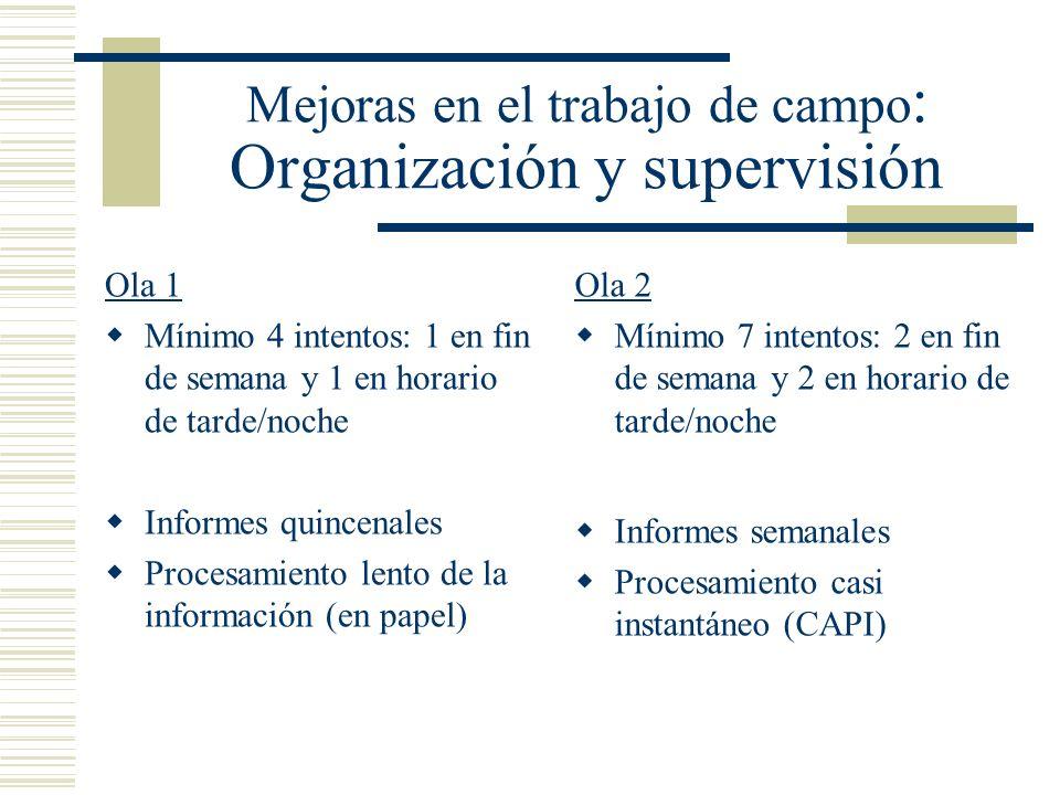Mejoras en el trabajo de campo: Organización y supervisión