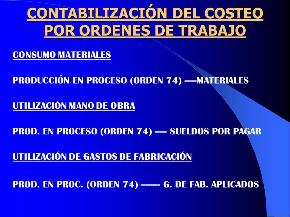 CONTABILIZACIÓN DEL COSTEO POR ORDENES DE TRABAJO