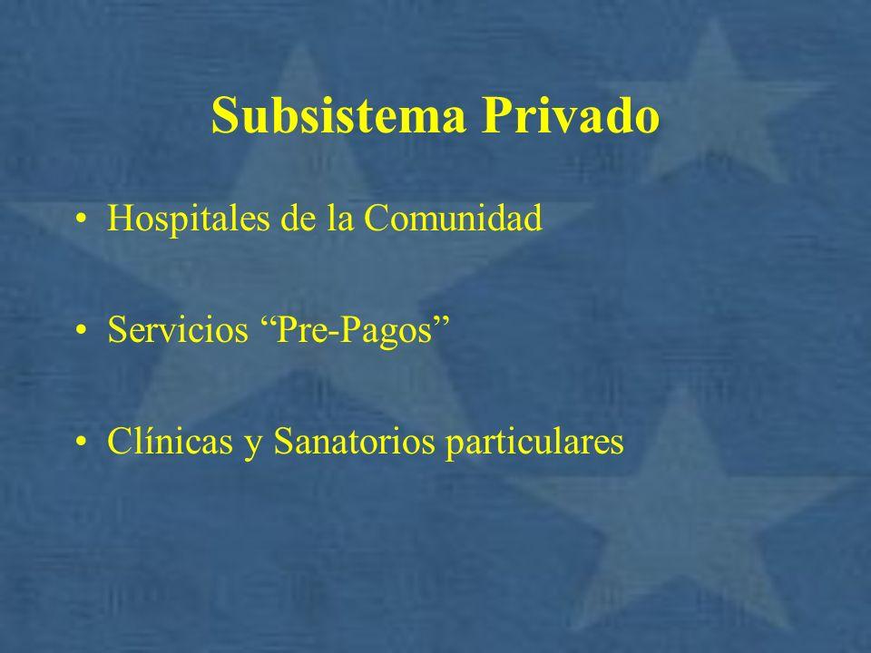 Subsistema Privado Hospitales de la Comunidad Servicios Pre-Pagos