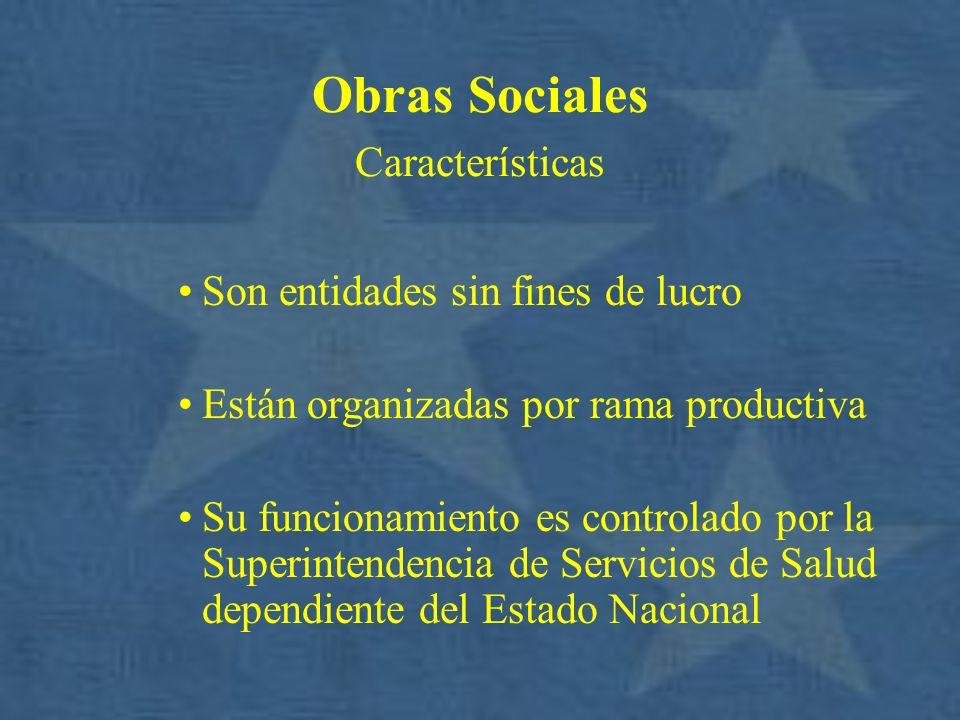 Obras Sociales Características