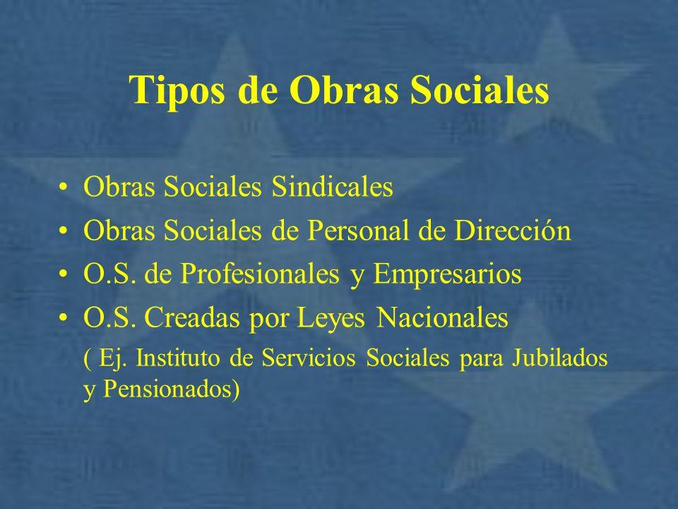 Tipos de Obras Sociales