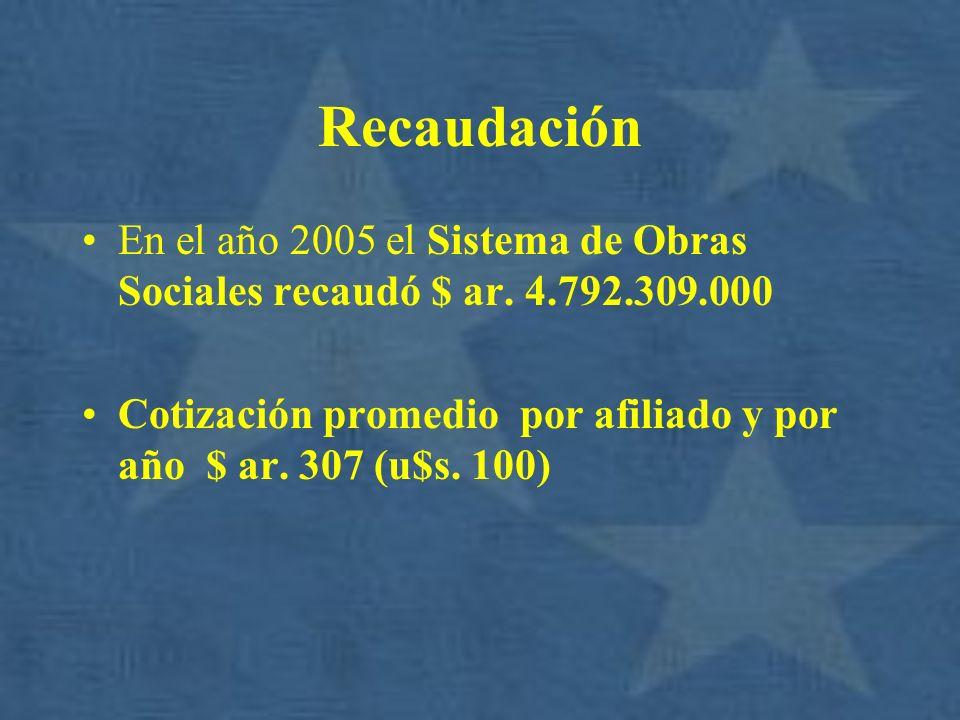 Recaudación En el año 2005 el Sistema de Obras Sociales recaudó $ ar. 4.792.309.000.