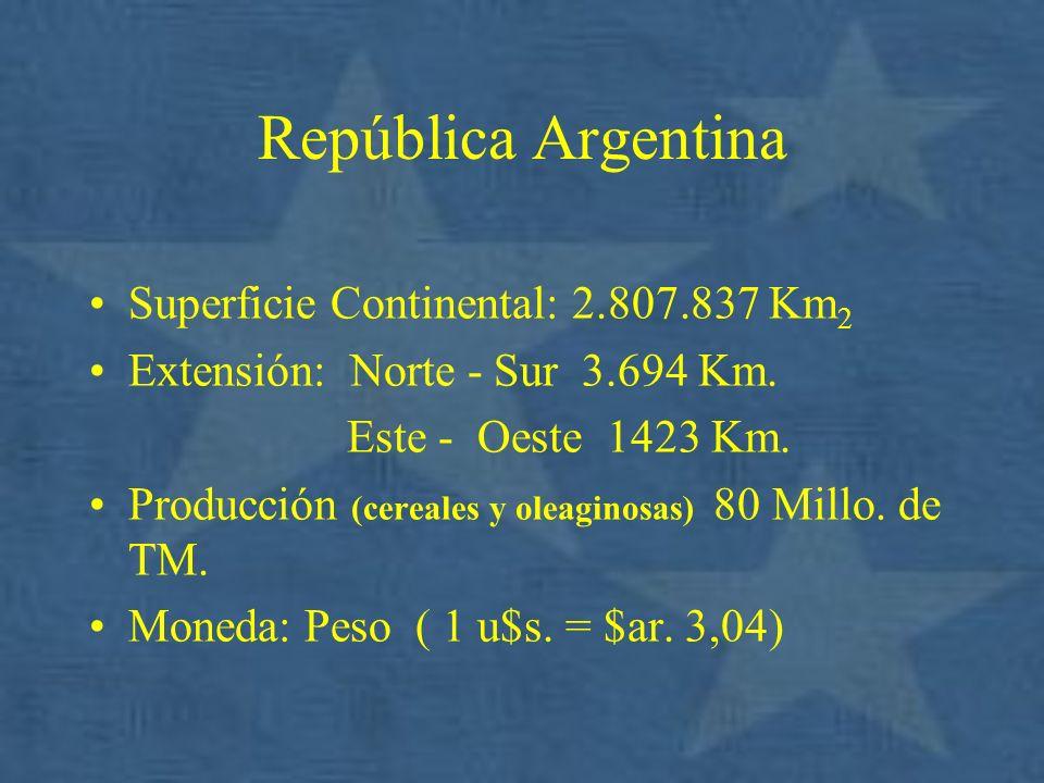 República Argentina Superficie Continental: 2.807.837 Km2