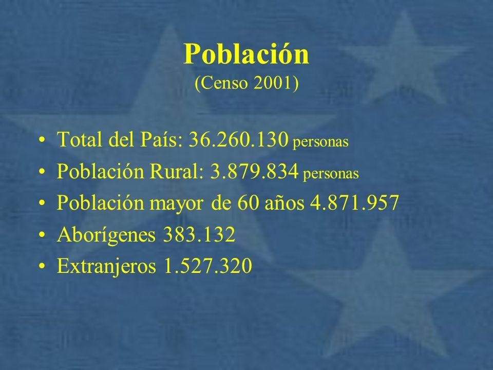Población (Censo 2001) Total del País: 36.260.130 personas