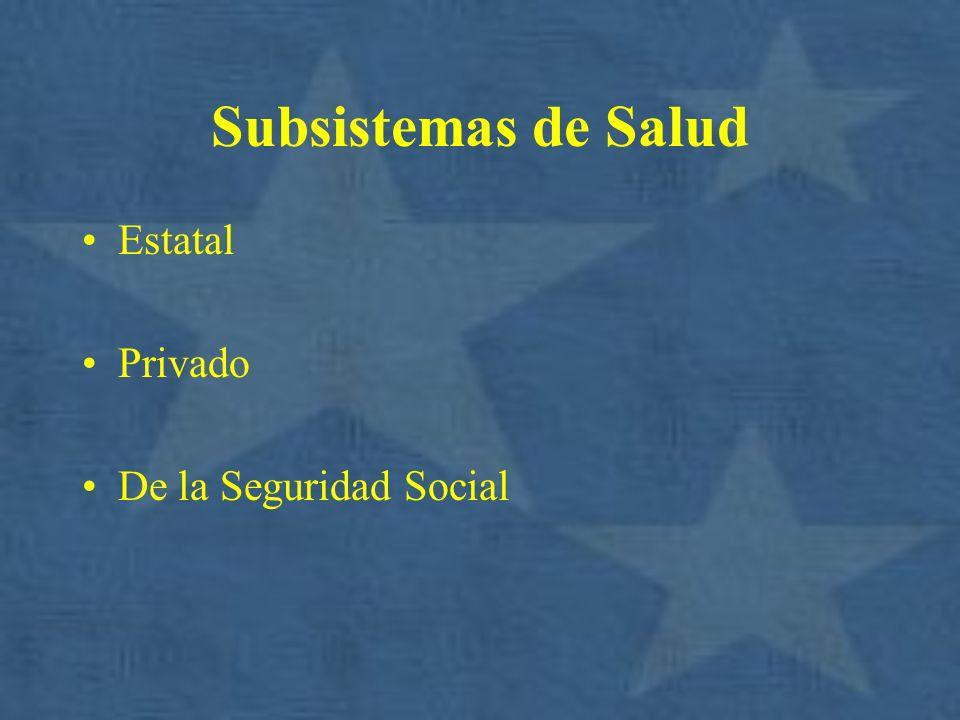 Subsistemas de Salud Estatal Privado De la Seguridad Social