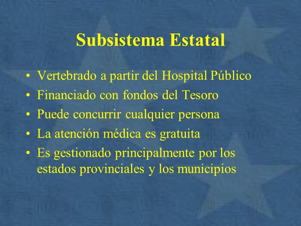 Subsistema Estatal Vertebrado a partir del Hospital Público