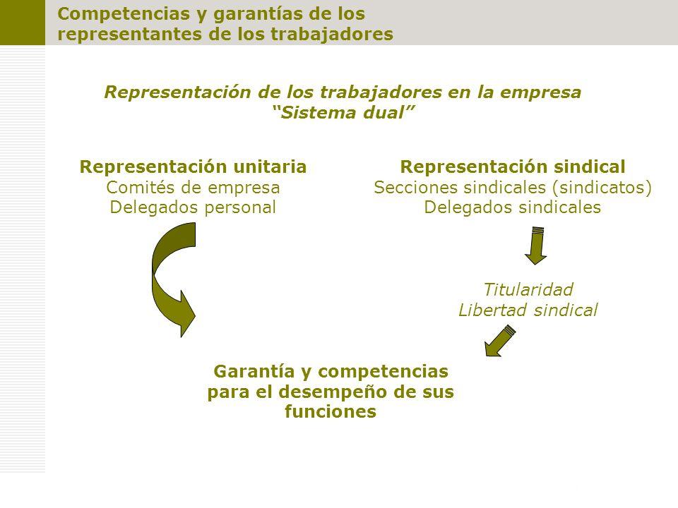 Competencias y garantías de los representantes de los trabajadores