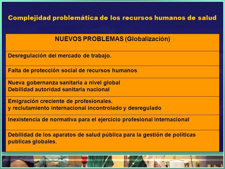 Complejidad problemática de los recursos humanos de salud