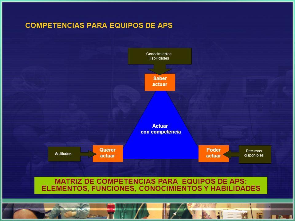 COMPETENCIAS PARA EQUIPOS DE APS