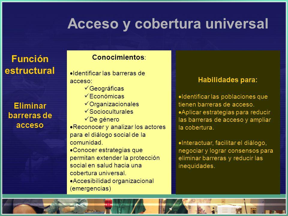 Acceso y cobertura universal