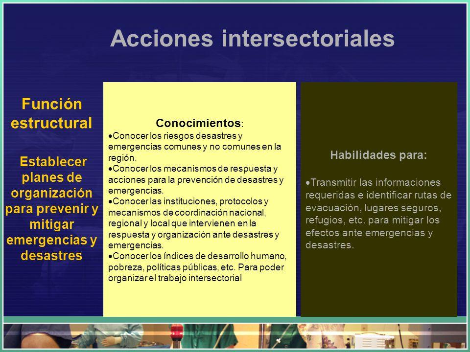 Acciones intersectoriales