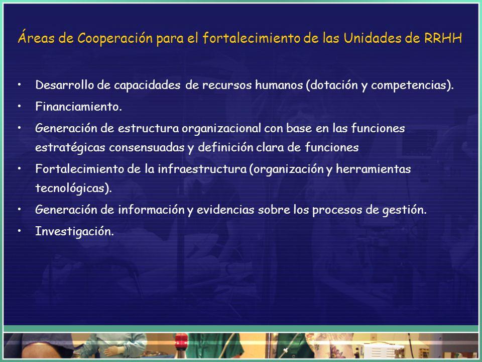 Áreas de Cooperación para el fortalecimiento de las Unidades de RRHH