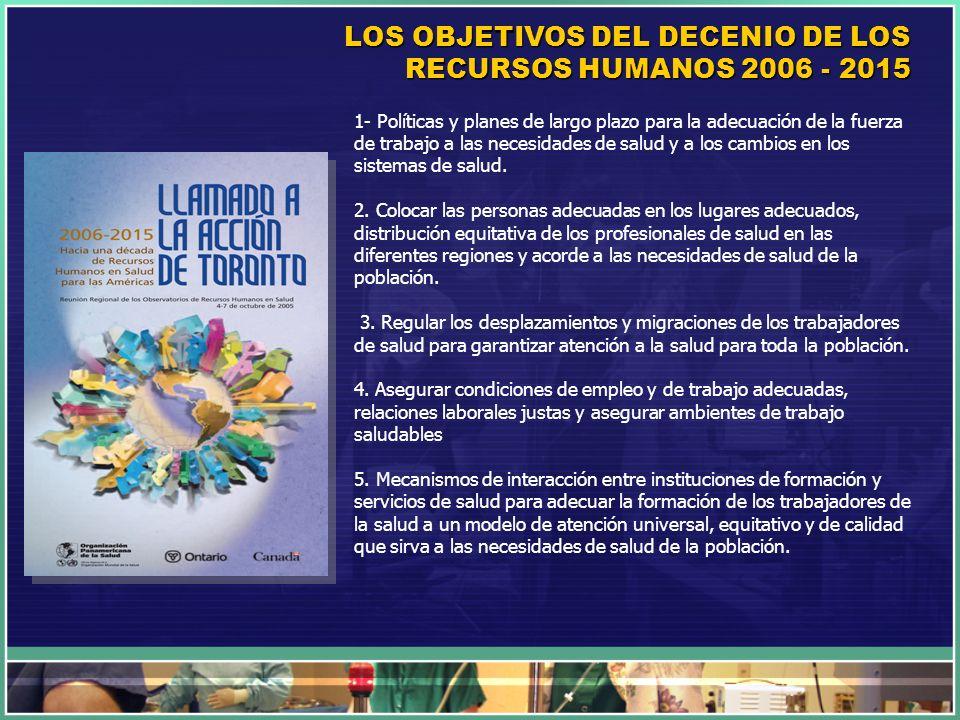 LOS OBJETIVOS DEL DECENIO DE LOS RECURSOS HUMANOS 2006 - 2015