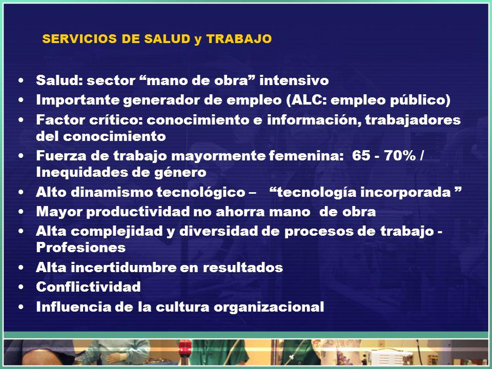 SERVICIOS DE SALUD y TRABAJO