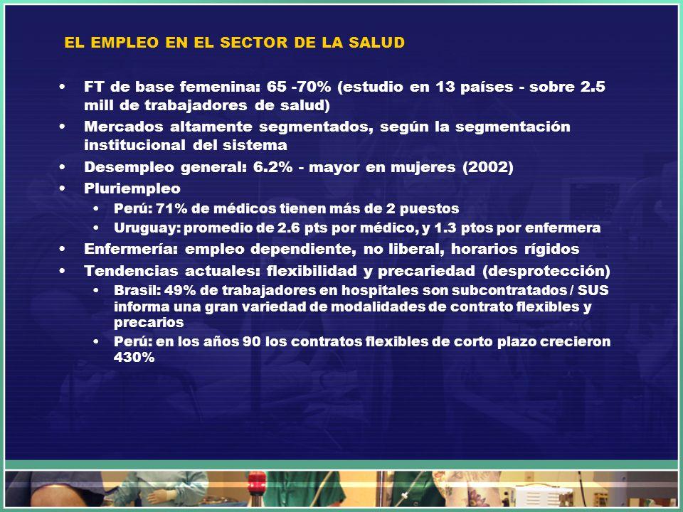 EL EMPLEO EN EL SECTOR DE LA SALUD