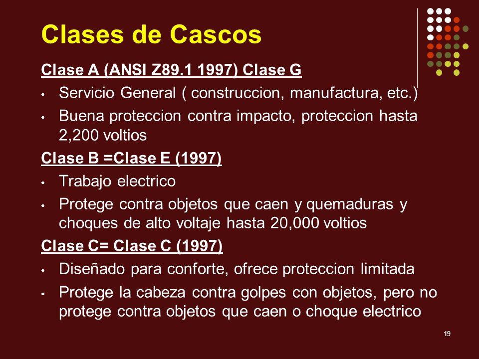 Clases de Cascos Clase A (ANSI Z89.1 1997) Clase G