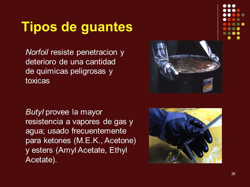 Tipos de guantes Norfoil resiste penetracion y deterioro de una cantidad de quimicas peligrosas y toxicas.