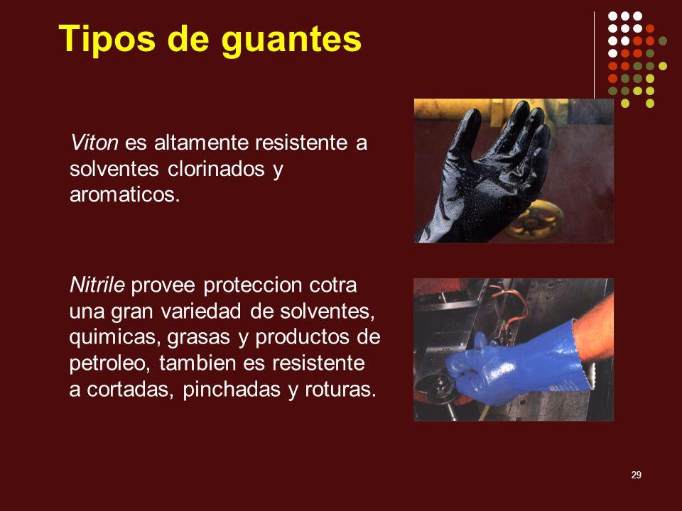Tipos de guantes Viton es altamente resistente a solventes clorinados y aromaticos.