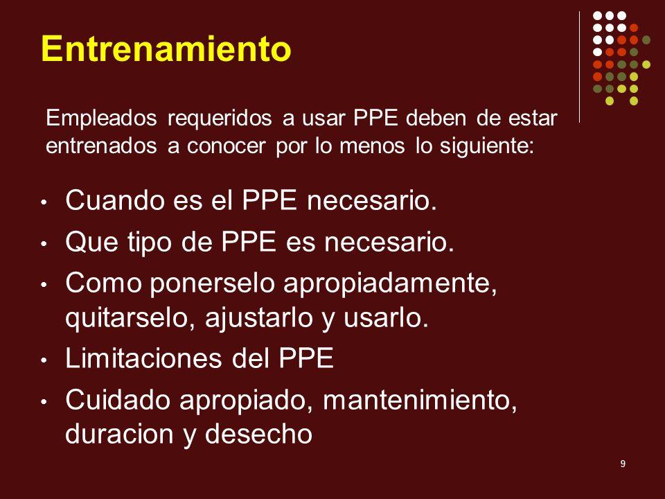 Entrenamiento Cuando es el PPE necesario.