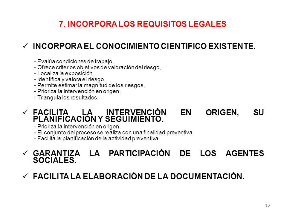 7. INCORPORA LOS REQUISITOS LEGALES