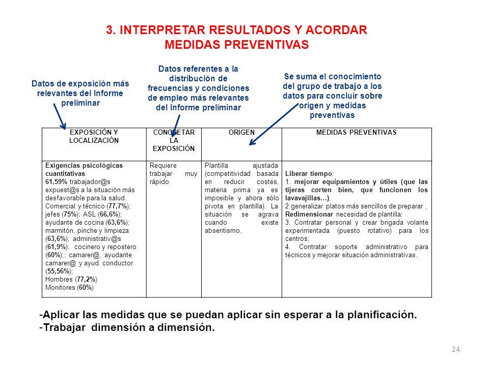 3. INTERPRETAR RESULTADOS Y ACORDAR MEDIDAS PREVENTIVAS