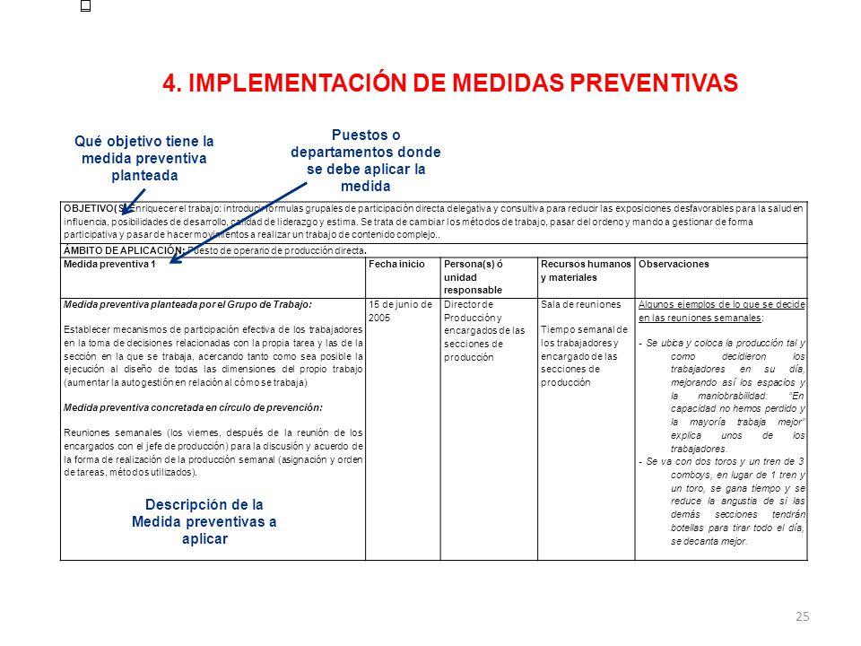 4. IMPLEMENTACIÓN DE MEDIDAS PREVENTIVAS