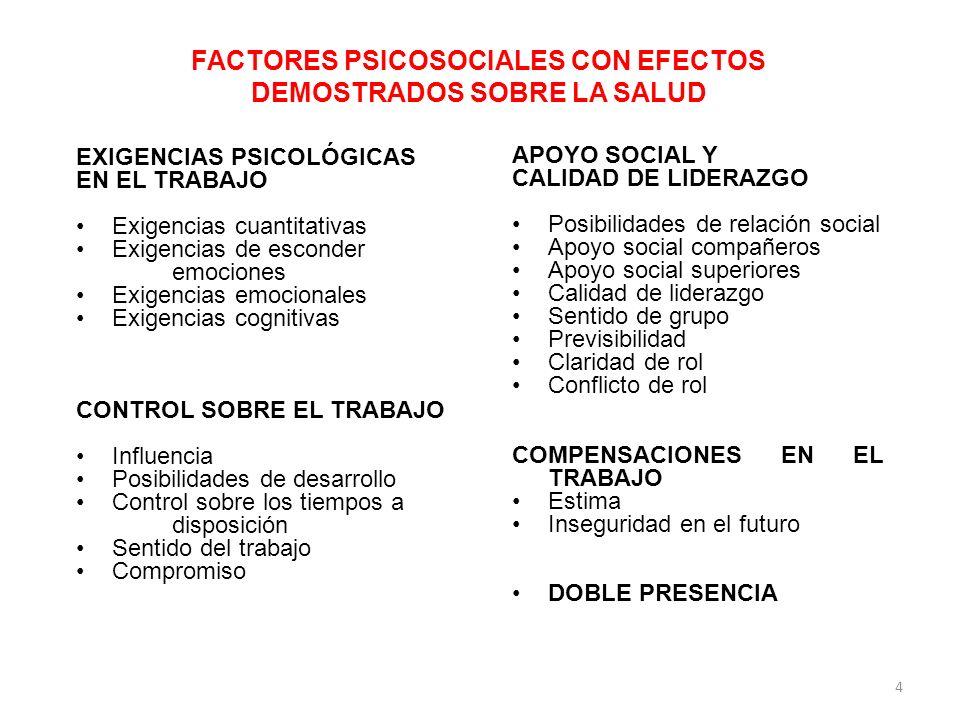 FACTORES PSICOSOCIALES CON EFECTOS DEMOSTRADOS SOBRE LA SALUD
