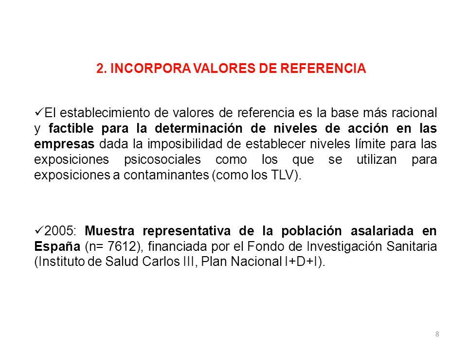 2. INCORPORA VALORES DE REFERENCIA