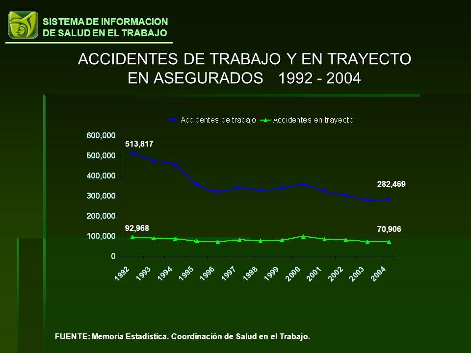 ACCIDENTES DE TRABAJO Y EN TRAYECTO EN ASEGURADOS 1992 - 2004