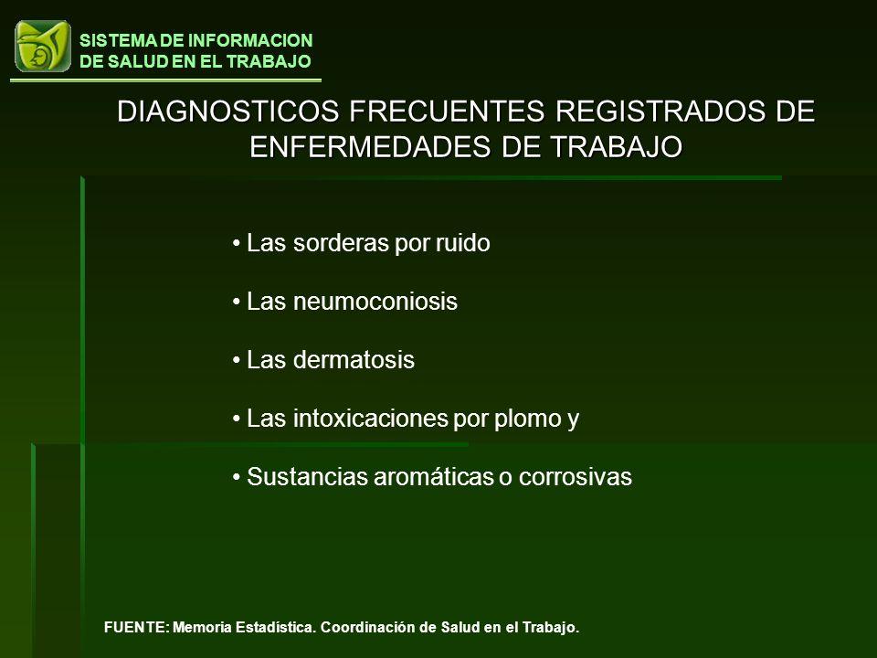 DIAGNOSTICOS FRECUENTES REGISTRADOS DE ENFERMEDADES DE TRABAJO