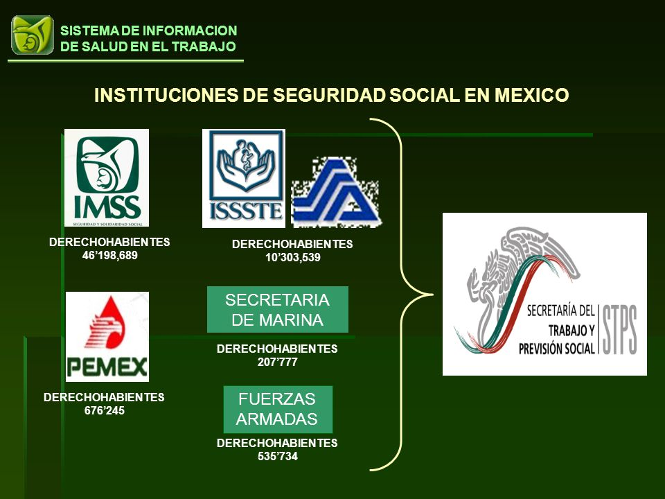 INSTITUCIONES DE SEGURIDAD SOCIAL EN MEXICO