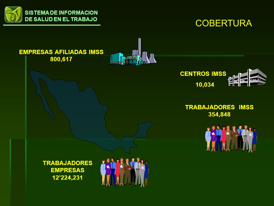 EMPRESAS AFILIADAS IMSS 800,617 TRABAJADORES EMPRESAS
