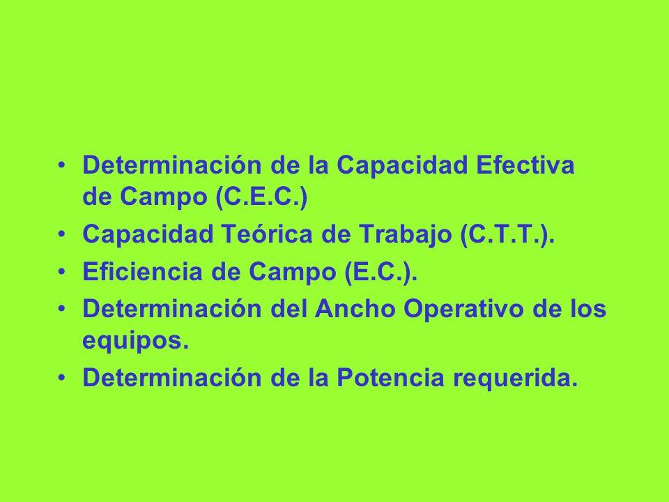 Determinación de la Capacidad Efectiva de Campo (C.E.C.)