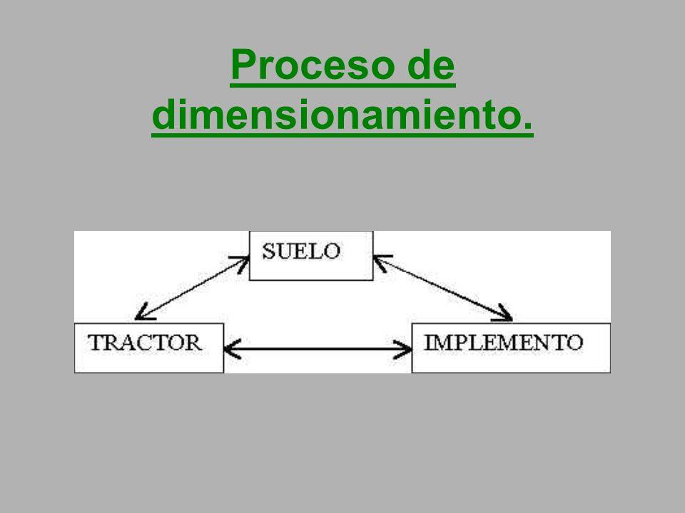 Proceso de dimensionamiento.