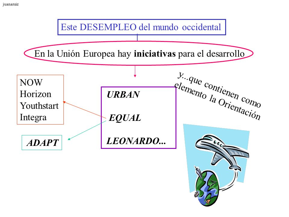 Este DESEMPLEO del mundo occidental