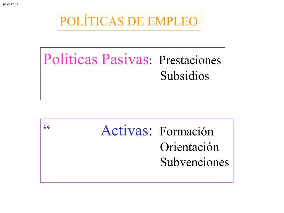 Políticas Pasivas: Prestaciones