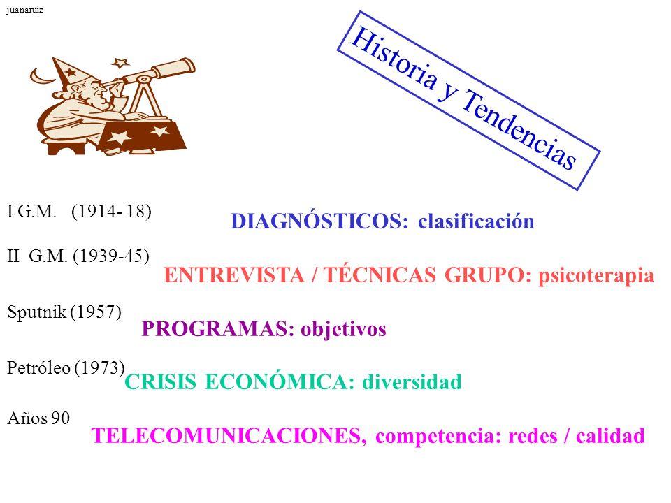 Historia y Tendencias DIAGNÓSTICOS: clasificación