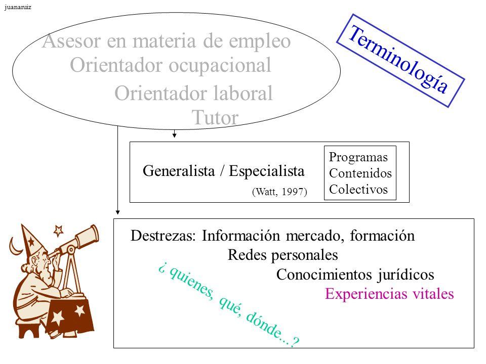 Asesor en materia de empleo Terminología Orientador ocupacional