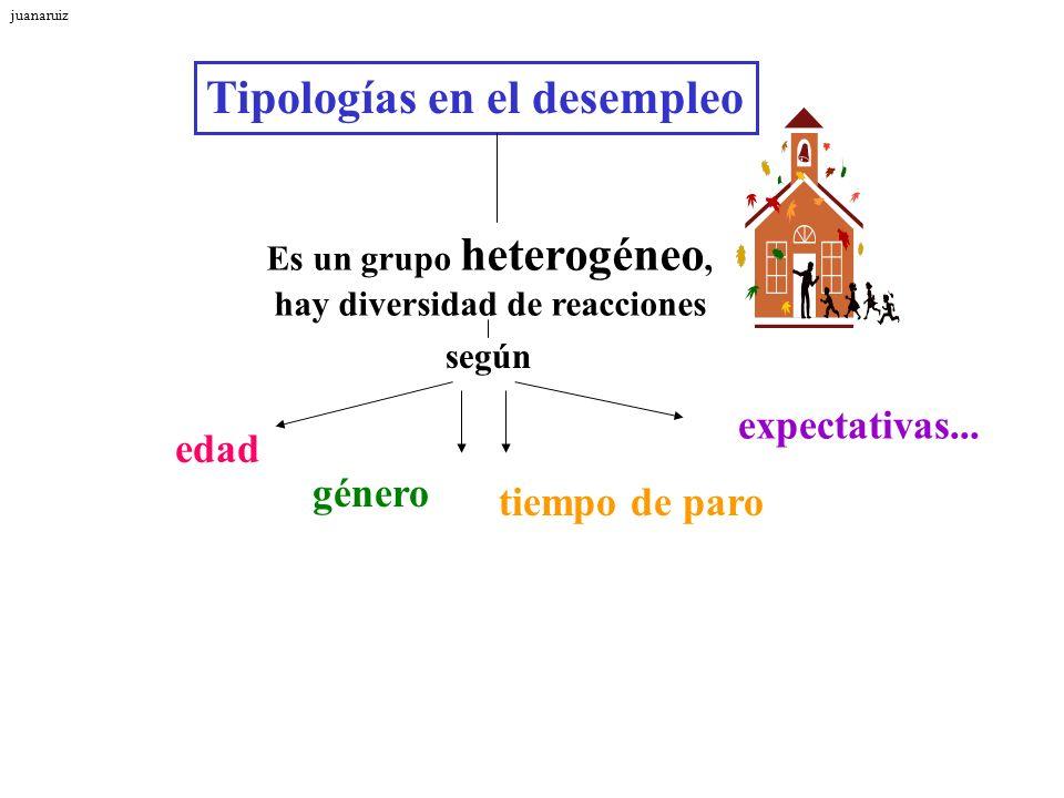 Es un grupo heterogéneo, hay diversidad de reacciones