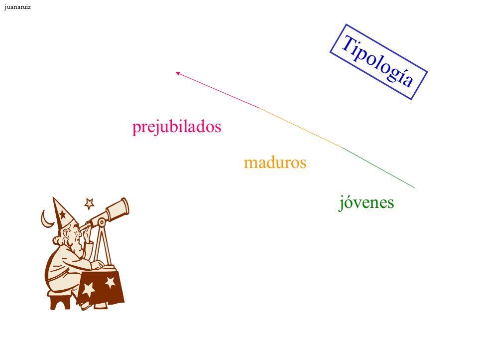 juanaruiz Tipología prejubilados maduros jóvenes