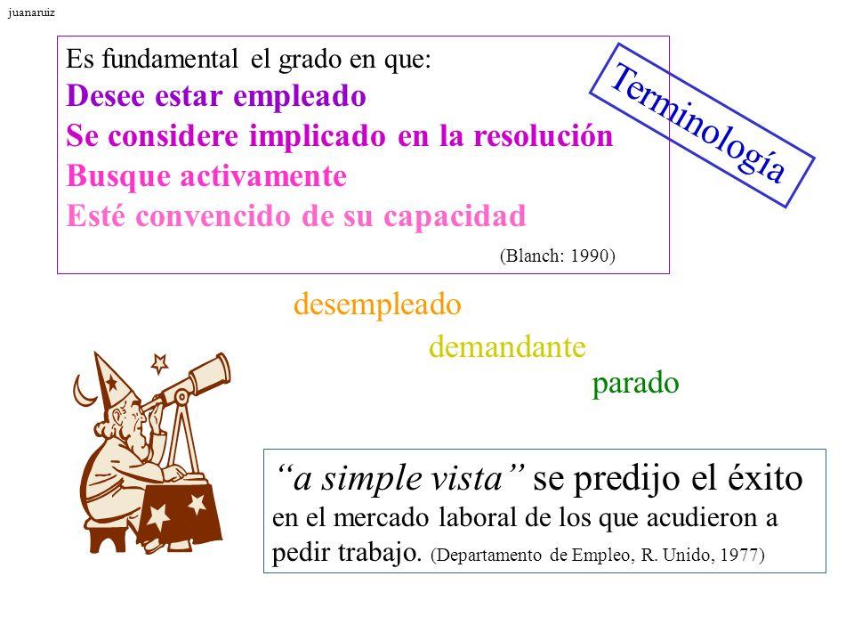 juanaruizEs fundamental el grado en que: Desee estar empleado. Se considere implicado en la resolución.