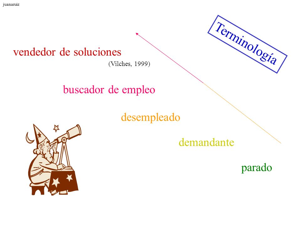 Terminología vendedor de soluciones buscador de empleo desempleado