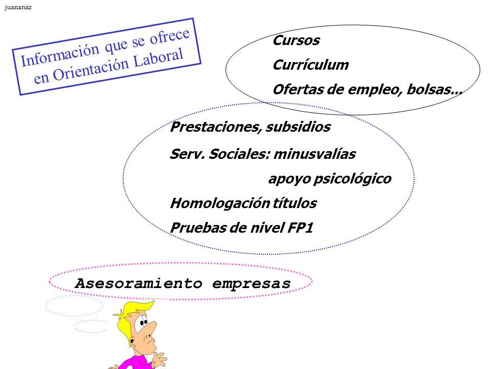 Información que se ofrece en Orientación Laboral