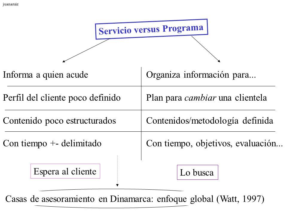 Servicio versus Programa