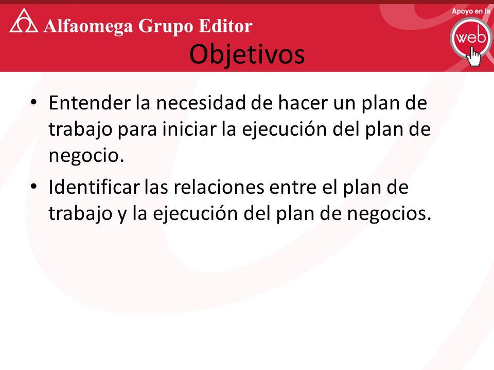 Objetivos Entender la necesidad de hacer un plan de trabajo para iniciar la ejecución del plan de negocio.