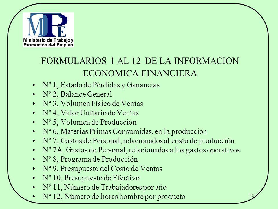 FORMULARIOS 1 AL 12 DE LA INFORMACION ECONOMICA FINANCIERA