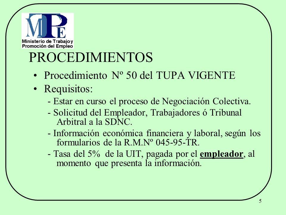 PROCEDIMIENTOS Procedimiento Nº 50 del TUPA VIGENTE Requisitos:
