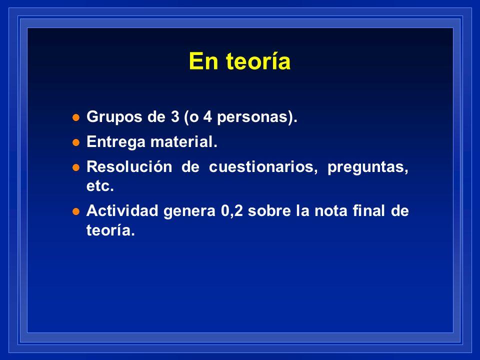 En teoría Grupos de 3 (o 4 personas). Entrega material.