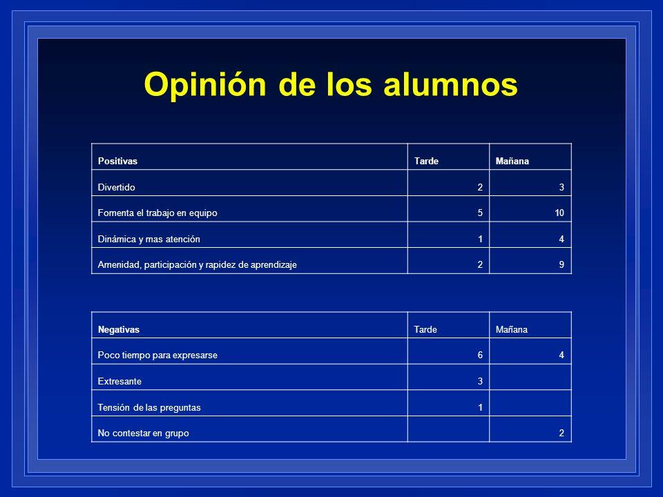 Opinión de los alumnos Positivas Tarde Mañana Divertido 2 3